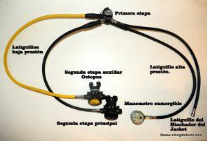 Partes y componentes del regulador de buceo.