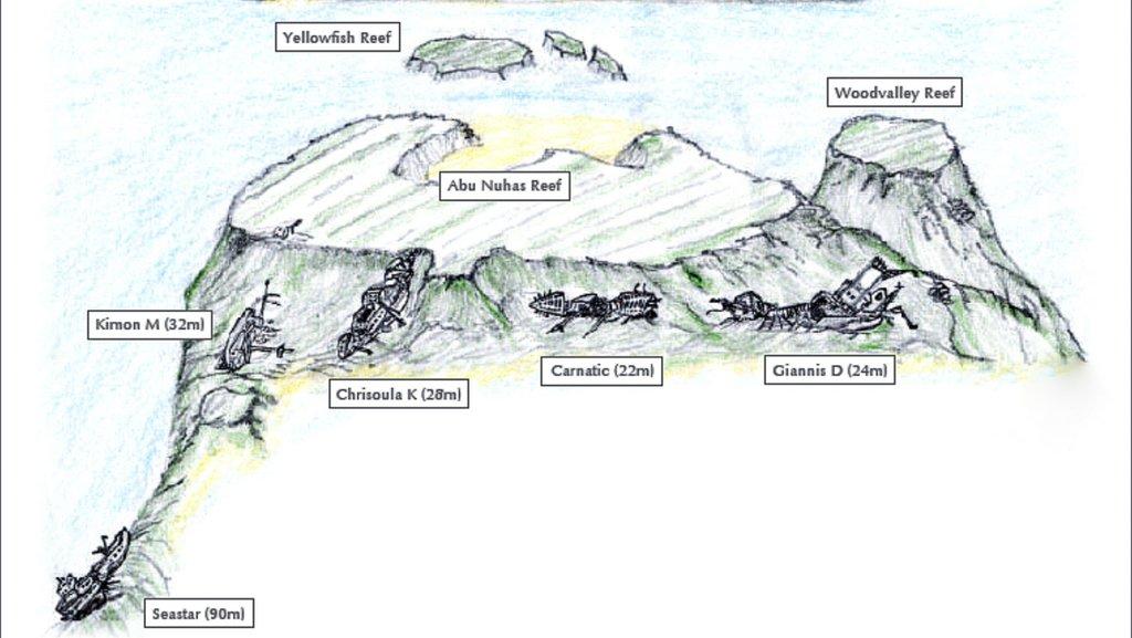 Mapa abu nuhas. Ruta Mar Rojo Norte